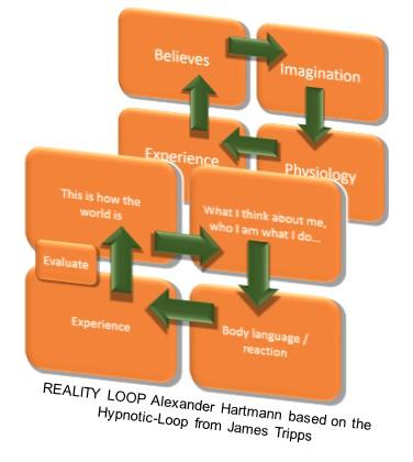 Reality_Loop_E
