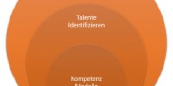 July 04. to 07., 2016 / Frankfurt – HR Certified Talent Management